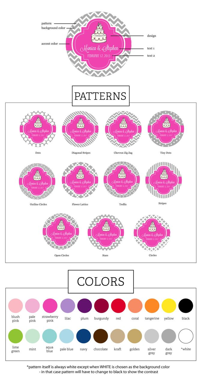 Round Labels - Wedding